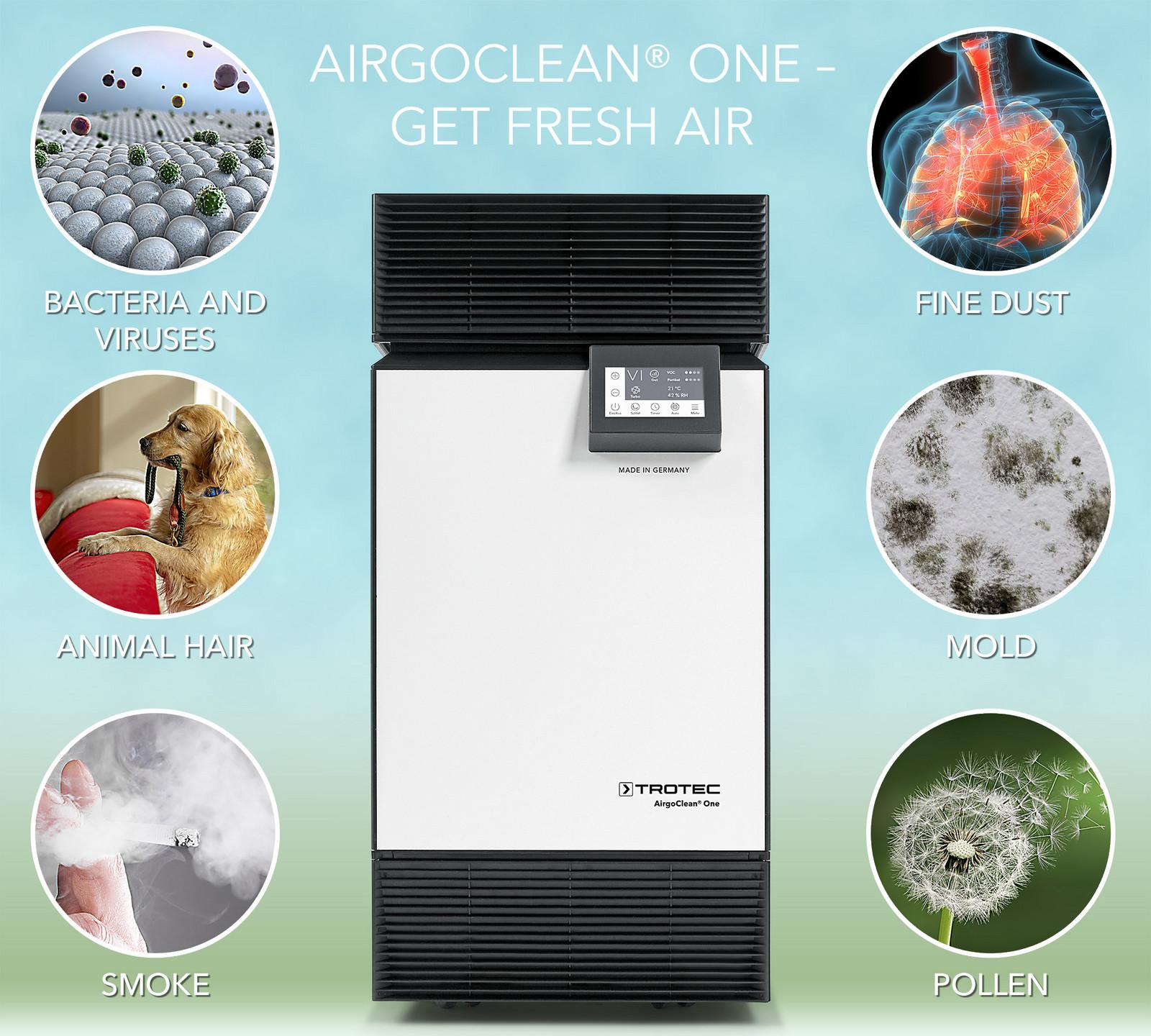 AirgoClean® One - наш номер 1 для очищенного от вирусов чистого воздуха в эксклюзивных условиях