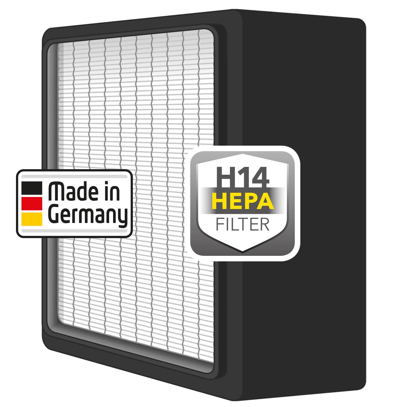 H14 HEPA фильтр (EN 1822)