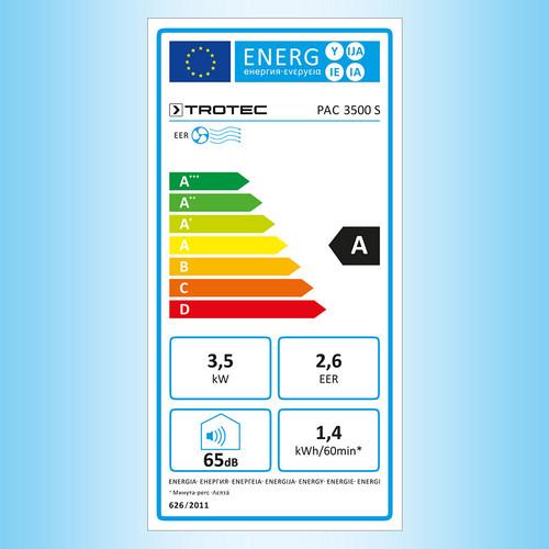 PAC 3500 S - энергетическая маркировка