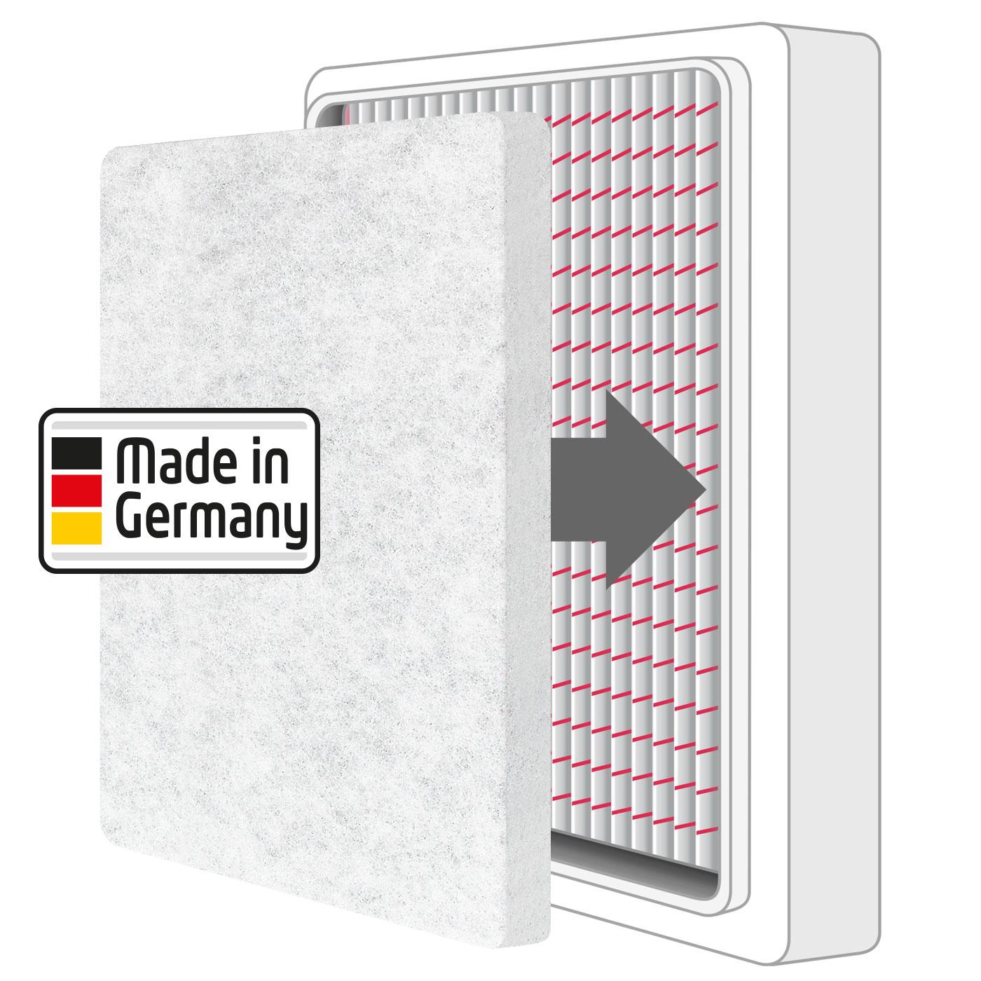 Мат предварительной очистки и предварительный фильтр F7 ISO ePM10 85%