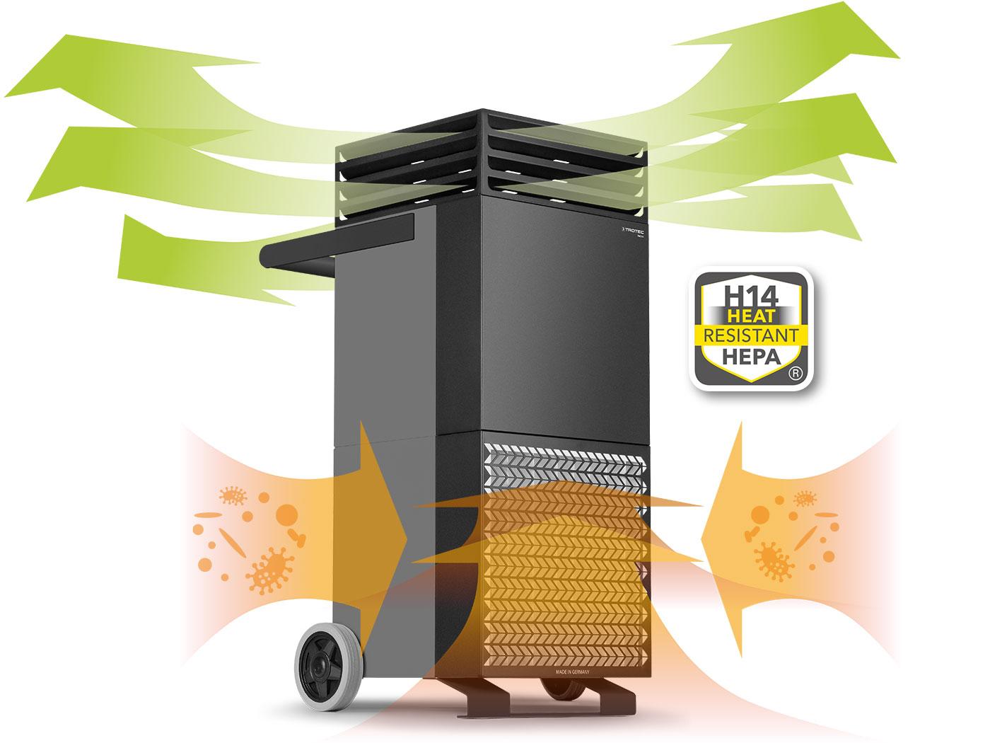 """Filtro de aire TAC V + para áreas de purificación - tecnología de purificación de aire """"made in Germany"""""""