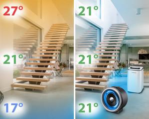 TFH 2000 E для равномерного распределения температуры